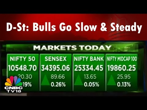 After the Bell (17th Apr) | Nifty Holds 10,500, Sensex Gains 90 Points | CNBC TV18