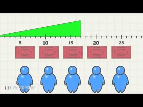 Investopedia Video: Short Squeeze