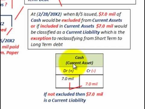 Current Liabilities Accounting (Refinancing Short Term Debt After Balance Sheet Date)
