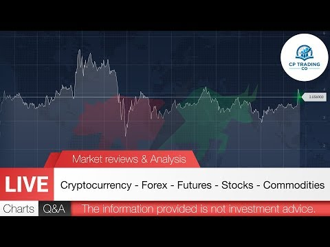 Live Forex , Index, Commodity, Cryptocurrency Analysis