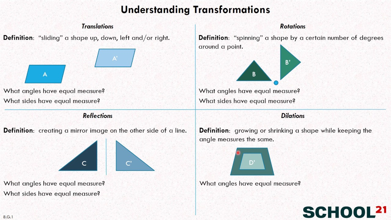 Understanding Transformations (examples, solutions, videos Pertaining To Dilations Translations Worksheet Answers