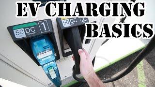 Baixar EV Charging Basics
