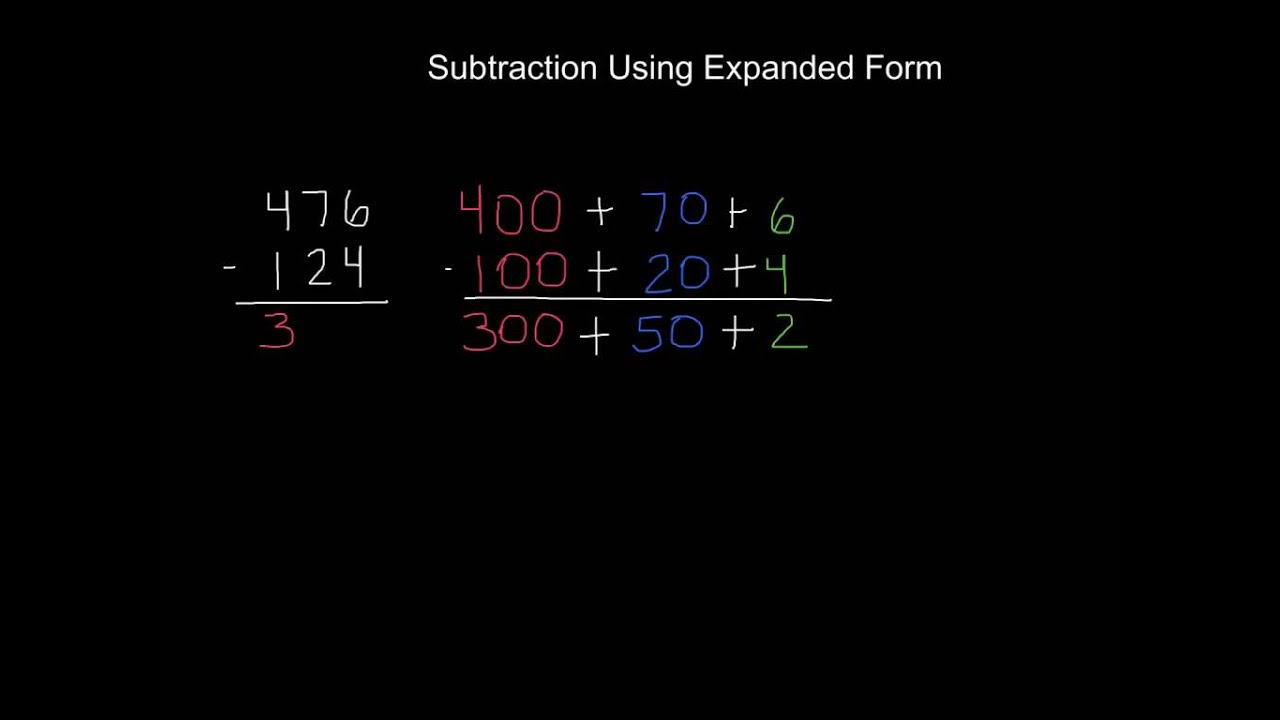 Common core addition and subtraction lessons tes teach falaconquin