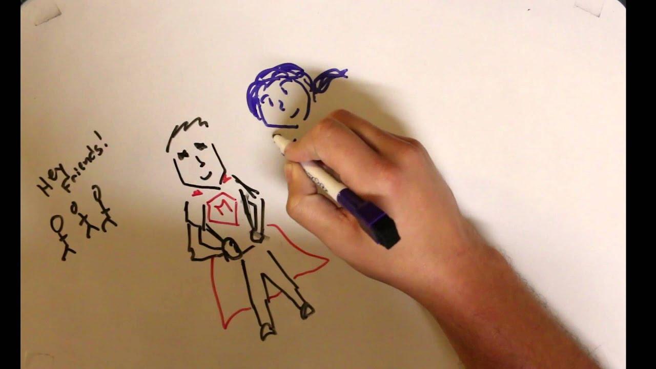 Flirchi Online-Dating-Website
