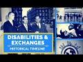 Disability & International Exchange Programs Timeline