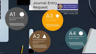 SFSU -  The Journal Entry Request Overview