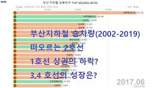부산 지하철 승차량 통계 TOP20(2002-2019)