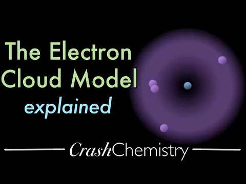 The Electron Cloud Model explained + Animation & atomic Orbitals tutorial; Crash Chemistry Academy