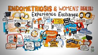 Endometriosis Experience Exchange