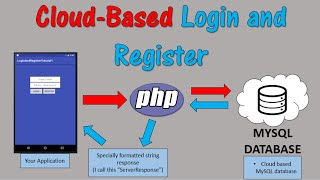 Login and Register with a cloud based MYSQL database (introduction - part 1/6)