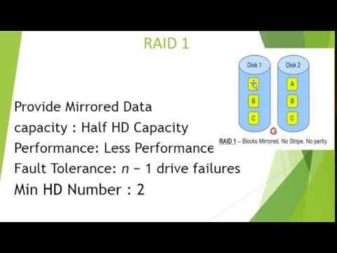 Configure RAID On UCS C-Series