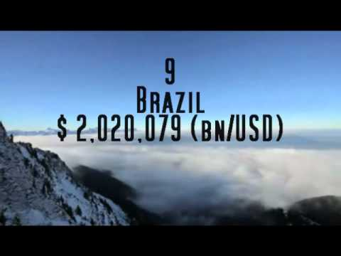 ★★★Top 15 New Richest Countries in the World 2011★★★