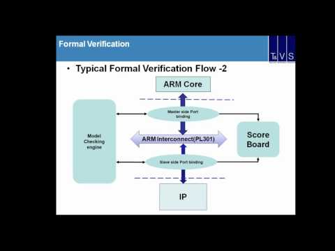 ARM-based SoC Verification