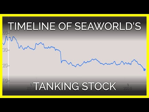 A Brief History of SeaWorld's Tanking Stock