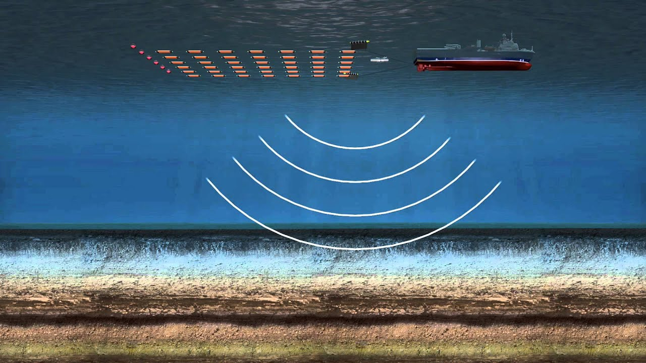 API | Offshore Seismic Surveys: Why and How