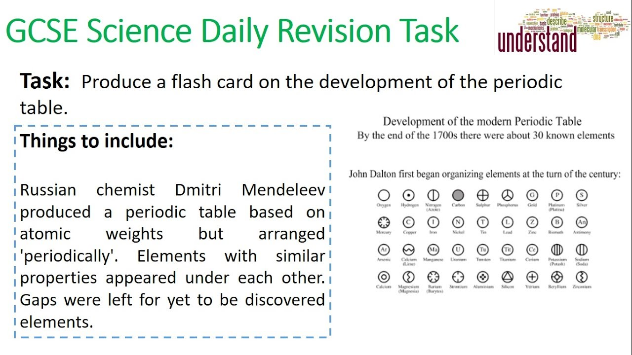 Gcse science daily revision task 27 the development of the periodic gcse science daily revision task 27 the development of the periodic table urtaz Images