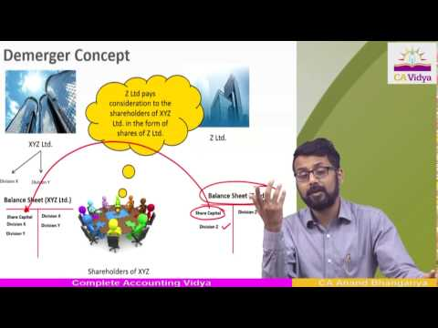 Corporate restructuring Lecture 1