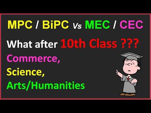 What After 10th Class ??? Commerce, Science, Arts/Humanities || MEC/CEC Vs MPC/BiPC
