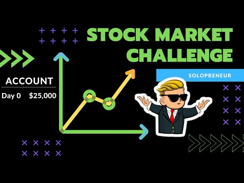 Selling Options Using The Wheel Strategy | $25,000 Stock Market Test