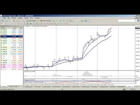 Внутридневной фундаментальный анализ рынка Форекс от 03.11.2014