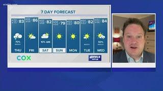 Weather: Tornado Watch Northshore Overnight, Severe Risk Thursday