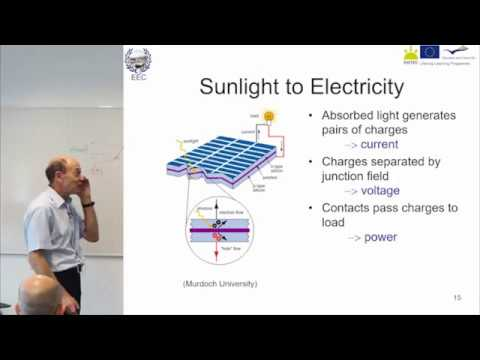The Photovoltaic Effect: how does sunlight become electricity?