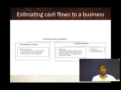 Session 6: Trading Costs & Taxes