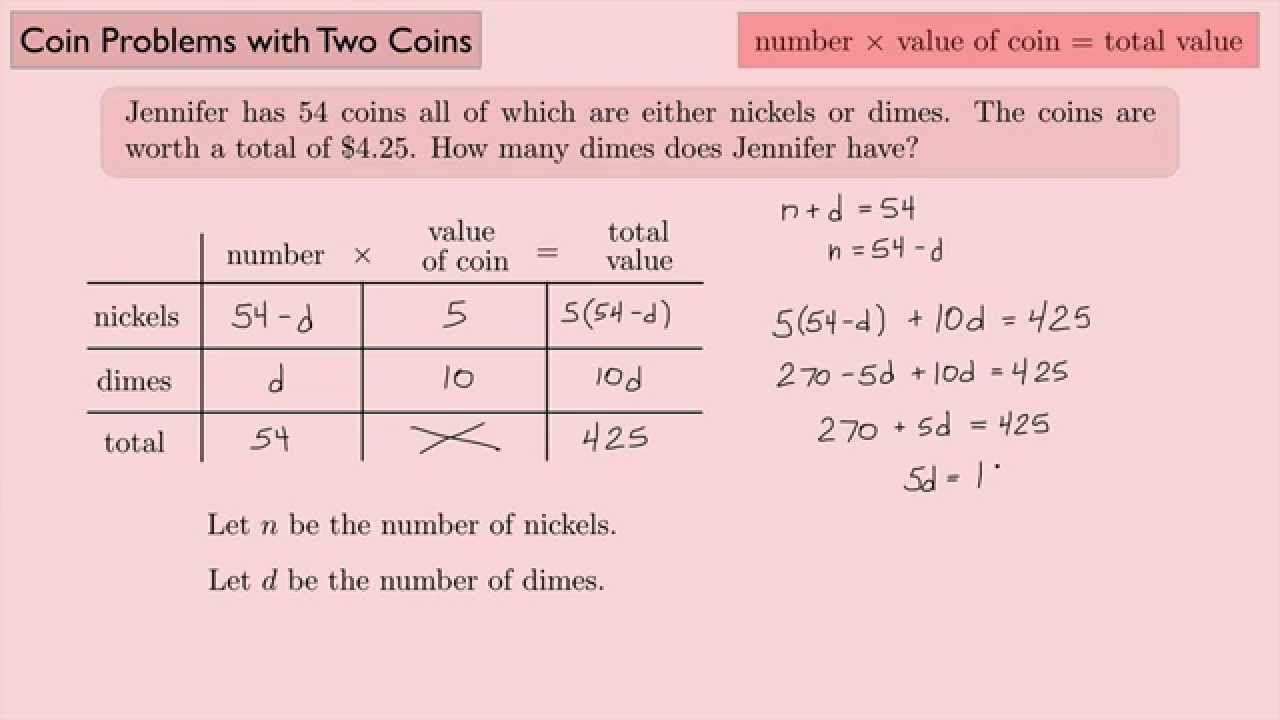 Algebra 1 coin problems with two coins youtube algebra 1 coin problems with two coins ibookread Read Online