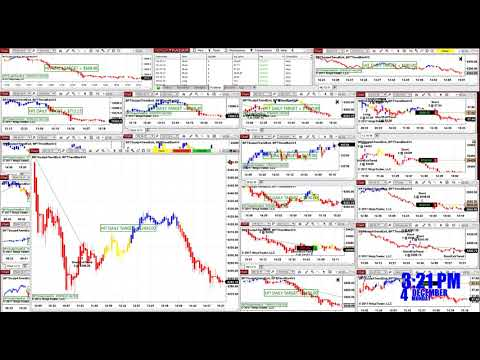 0 12trade autotrading best pro on line automated trading