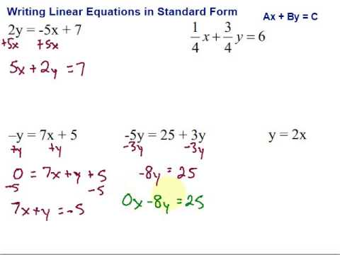 writing equations in standard form Linear equations: writing in slope-intercept form and standard form from a graph great assignment for introducing writing linear equations in slope-intercept form and standard form from a graph.
