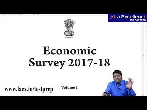 Economic Survey Introduction by Sandeep Sir