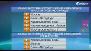 Зарубежный туризм в России