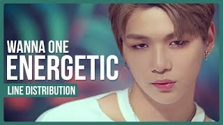 vuclip WANNA ONE - ENERGETIC Line Distribution (Color Coded) | 워너원 - 에너제틱