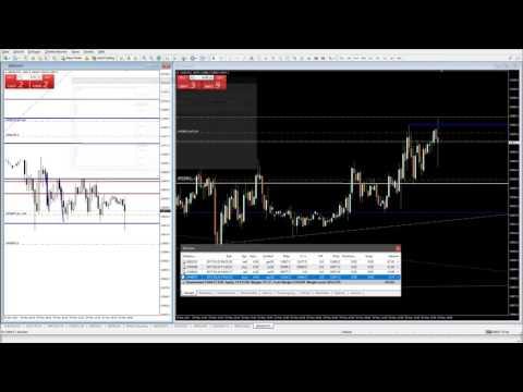 www.tradenheute.at – FOMC Live Trading 24.5.2017