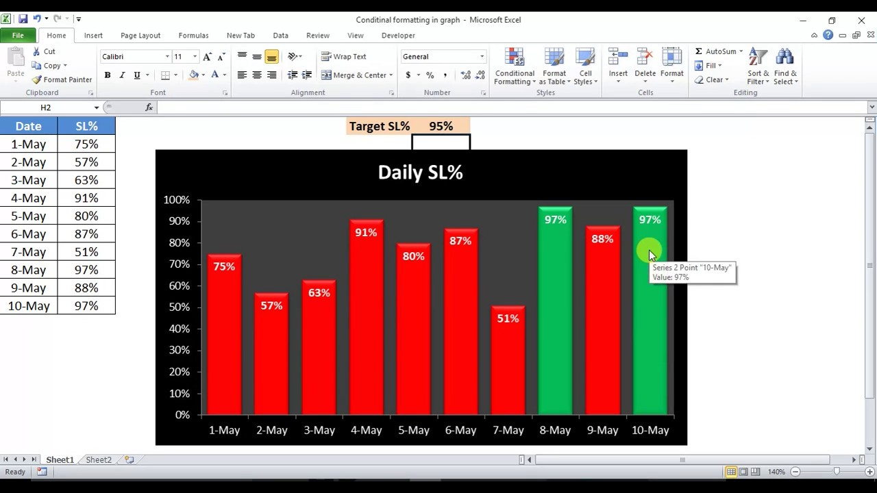 How to use conditional formatting in excel chart also youtube rh