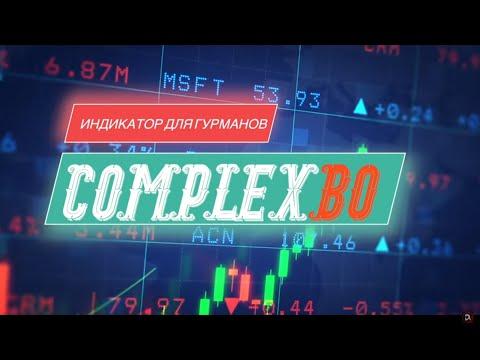 Biforex Ltd. Проверка