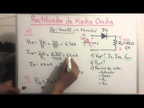 Onda Senoidal from YouTube · Duration:  6 minutes 13 seconds