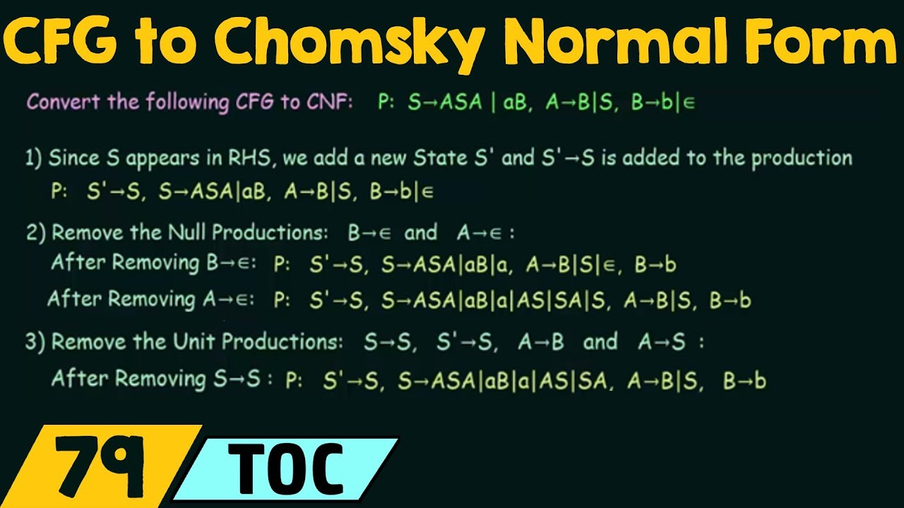 Conversion of CFG to Chomsky Normal Form - YouTube