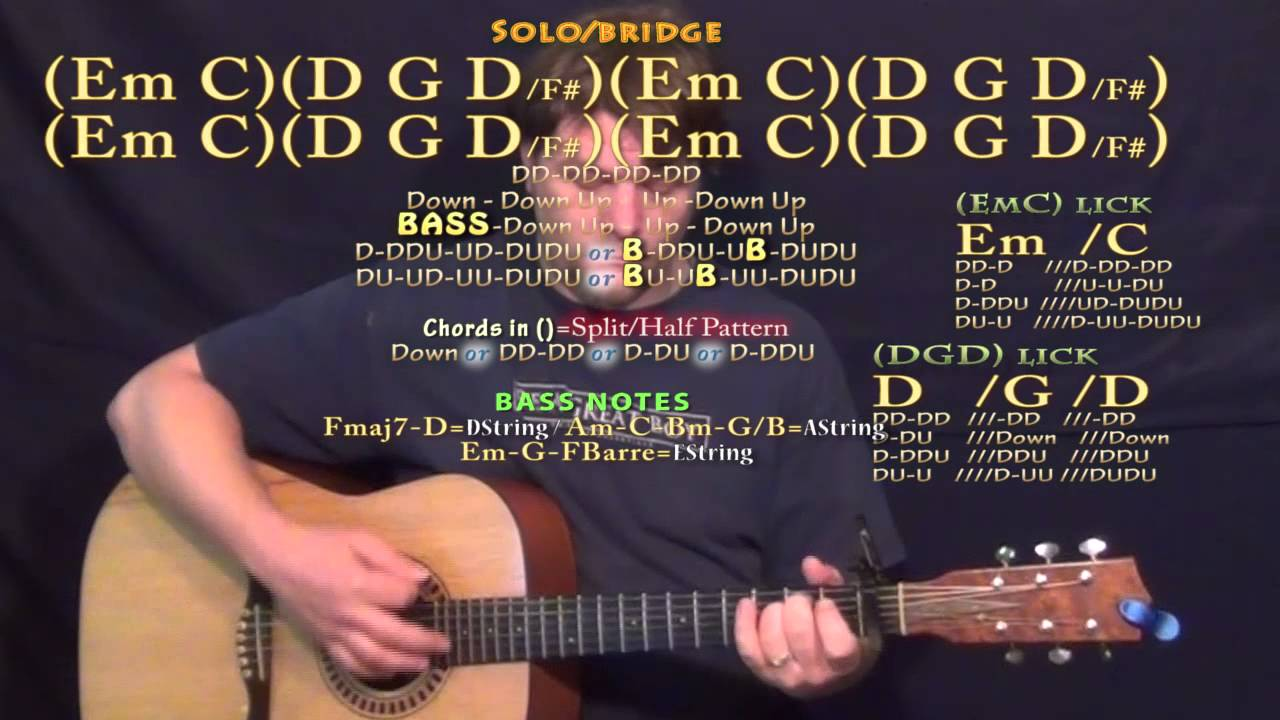 Break Up In A Small Town Sam Hunt Guitar Lesson Chord Chart Capo
