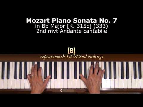 mozart sonata k 333 3rd movement That's funny because the 3rd movement of k 310 was the  js bach italian concerto,beethoven sonata op2 no2,mozart sonatas k330&333,chopin scherzo no2,etude.
