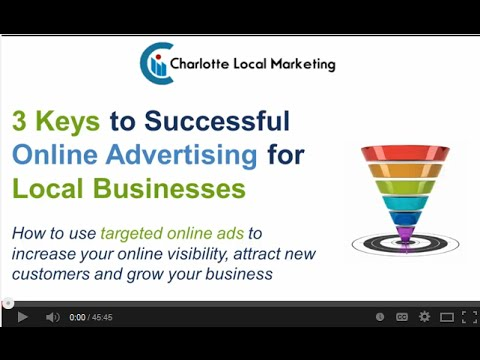 Online Digital Display Advertising For Local Businesses