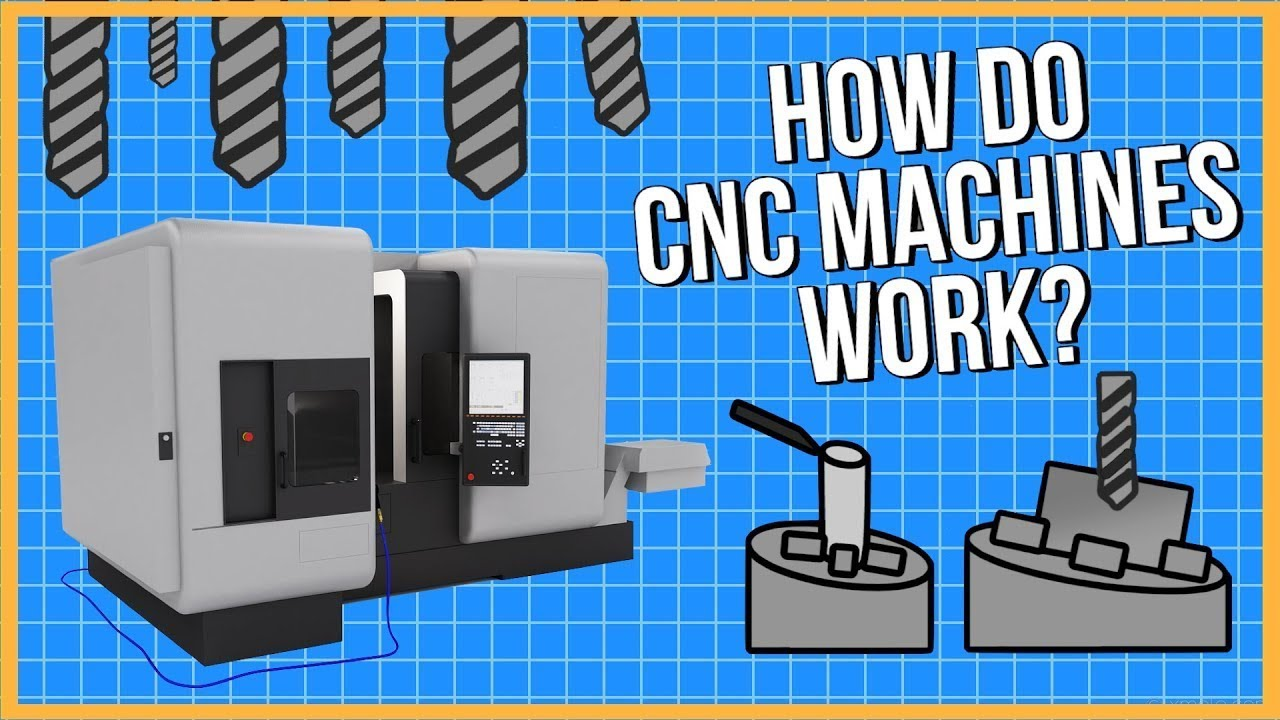What Does Cnc Stand For >> What Is Cnc Machining And How Does It Work Youtube