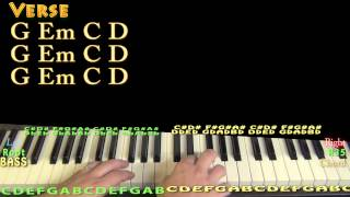 Chain Gang (Sam Cooke) Piano Lesson Chord Chart