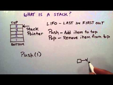 What Is A Stack Data Structure - An Introduction To Stacks