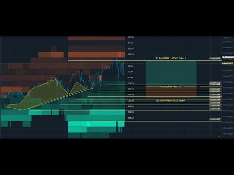 Ordeflow OrderBook surface – LIVE Trading