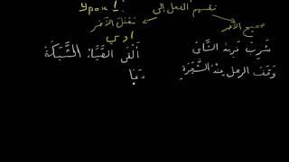 Арабский язык 2 ур. урок 1. Слабые буквы в конце глагола