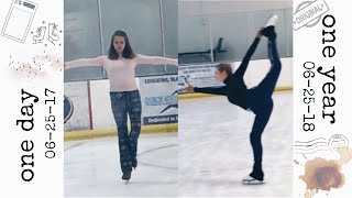 A Year of Figure Skating//Year 1 Progress Timeline// Adult ice skating