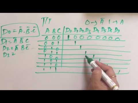 3:8 decoder