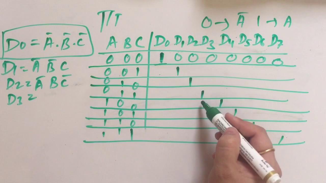 3 8 decoder very easy Data Logic Diagram