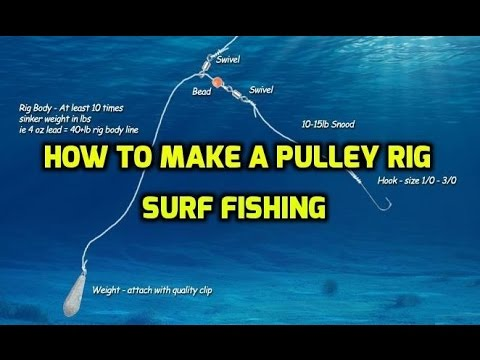 Surf fishing pulley rig how to make youtube for Surf fishing tackle setup